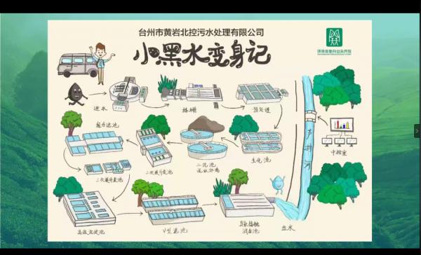 巴渝公益参加 2020 全国环保社会组织线上培训班